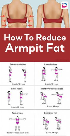 How To Get Rid Of Armpit Fat. 6 Actionable Steps – How to get rid of armpit fat. 6 actionable steps – rid of Fitness Workouts, Fitness Motivation, Fitness Diet, At Home Workouts, Health Fitness, Body Workouts, Arm Fat Exercises, Back Fat Exercises At Home, Training Exercises