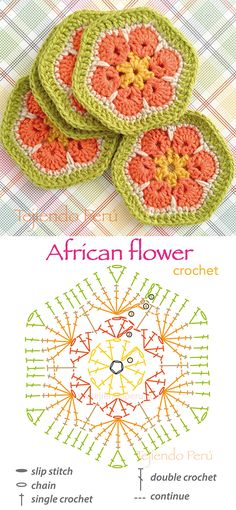 Crochet african flower pattern (chart or diagram)! ༺✿ƬⱤღ✿༻