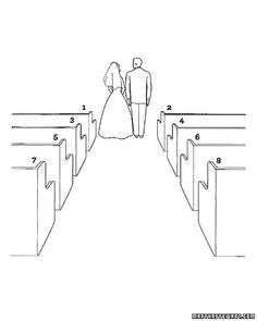 At a traditional, formal Christian wedding or a large civil ceremony, the bride's family and friends are seated on the left and the groom's on the right. Mark off the first few rows with flowers or ribbon as seating for immediate family and special guests, as labeled below. Divorced parents may sit together in the front row. If they are remarried or not on good terms, the father and his wife should sit in the third or fourth row. Ushers seat guests as they arrive, from front rows to back…