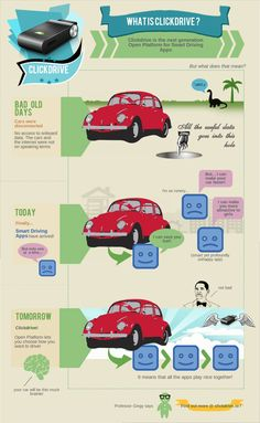 New infographic on the #clickdrive Open Platform for smart driving apps
