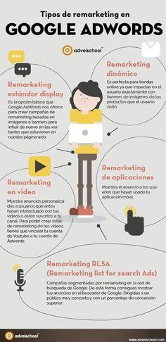 Campañas con #Adwords #Remarketing