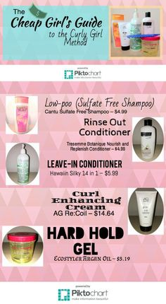 Pin this! The cheap girl's guide to the curly girl method infographic