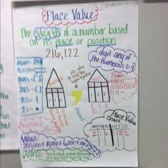 Place Value Chart.  I like the definition and some of the pictures...@Stephanie Evans