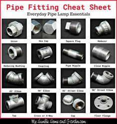 Everyday Pipe Lamp Parts You Need to Know - Pipe Fitting Cheat Sheet identifying parts commonly needed for an Industrial Pipe Lamp.