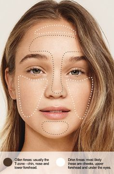 Masks for different areas of your face and their needs
