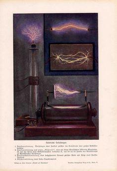 1900 electricity original antique science by antiqueprintstore