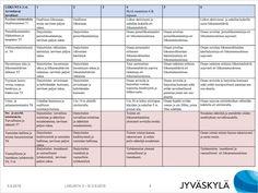 Liikunta 3-6 arviointi