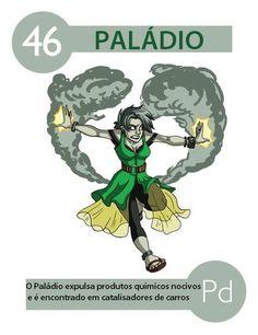 O paládio é um elemento químico de símbolo Pd e de número atómico igual a 46 (46 prótons e 46 elétrons). À temperatura ambiente, o paládio encontra-se no estado sólido  Características principais  O paládio é um metal branco prateado parecido com a platina, não se oxida com o ar, e é o elemento do grupo da platina de menor densidade e menor ponto de fusão. É macio e dúctil quando aquecido, aumentando consideravelmente sua dureza e resistência quando trabalhado a frio. Pode dissolver-se em…