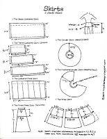 ikat bag: Summer Skirts- A Summary and A Cheat Sheet
