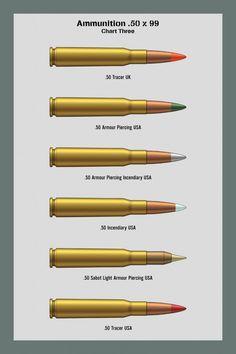 Bullet Caliber Comparison Charts x 58 | Sub-Silent Suppressors
