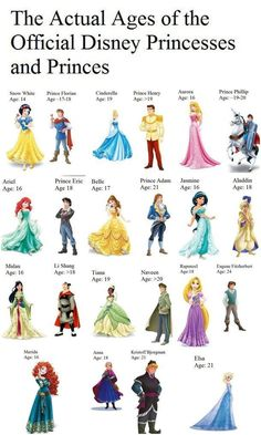 Ages of Disney Princesses and PrincesYou can find Princess costumes and more on our website.Ages of Disney Princesses and Princes Disney Princess Ages, Disney Princess Fashion, Disney Princess Pictures, Disney Princess Drawings, Disney Pictures, Disney Drawings, Drawing Disney, Adult Disney Princess Costumes, Disney Princess Zodiac