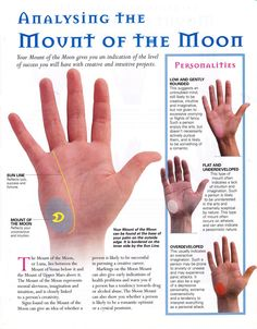 Palmistry | Meanings | Traits and Characteristics | Lines ...