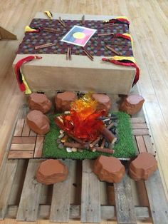 embedding indigenous perspectives in the early childhood curriculum