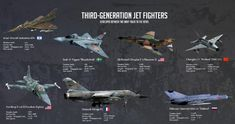 3rd gen jet - Google Search Mig 21, Freedom Fighters, Concorde, Fighter Jets, Aircraft, Planes, Google Search, Airplanes, Aviation