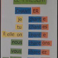 Affichage de Conjugaison - I like the color coded look to this verb chart! It could be easily used for many tenses. great easy idea for French Class! French Verbs, French Grammar, French Phrases, French Teaching Resources, Teaching French, How To Speak French, Learn French, Verb Chart, Teaching Verbs