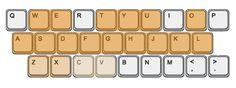 Computer MIDI Keyboard