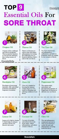 Essential oils are considered as an alternative remedy for sore throat. Here we describe some best essential oils for sore throat relief let us read to know Essential Oils For Eczema, Frankincense Essential Oil, Essential Oil Uses, Doterra Essential Oils, Essential Oil Diffuser, Essential Oils For Congestion, Yl Oils, Young Living Oils, Young Living Essential Oils