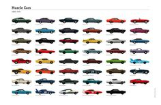 A Dcf Muscle Cars Car Posters Muscles And Cars