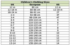 kids size chart | European Clothing Sizes – Europe Clothing size conversion