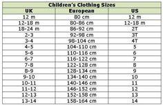 kids size chart | European Clothing Sizes – Europe Clothing size conversion