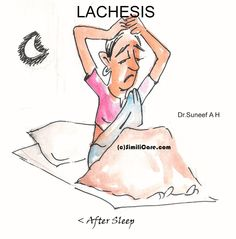 Dr K Rahees actualizaciones en línea, Homeopatía casos, los resultados, Noticias, Vidoes, etc: dibujos animados Drogas: Lachesis por el Dr. AH Suneef