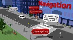 What is a Walkable Street? - Navigation - #walkability #wayfinding #design