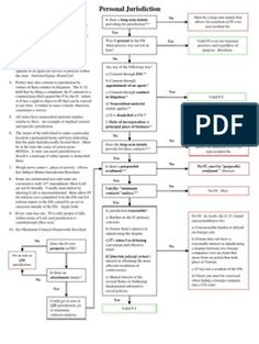 Contract Law Flowchart | Offer And Acceptance | Damages Law Notes, Offer And Acceptance, Civil Procedure, Contract Law, Paralegal, Law School, Economics, Civilization, Flowchart