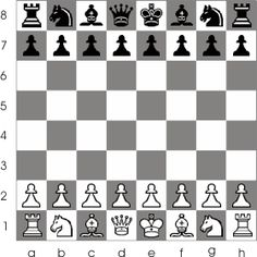 chess board setup. The position of all pieces at the beginning of the game
