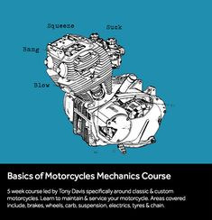 BOLT — Basics of Motorcycle Mechanics - March Motorcycle Mechanic, Bike Shed, Jan 20, Luther, Engine, March, Indoor Bike Storage, Motor Engine, Mac