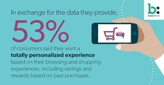 Before you ask #consumers for their #data do make sure what you are willing to offer in return as a retailer.  Just offering discounts and #cashbacks is a thing of past. A better recommendation system and personalized shopping #experience should be on your priority.  #shopping #behaviour #personalization #ecommerce #retailing #customerjourney #modernshoppers #bigdata #privacy #data #security #rewardpoints #marketing #branding #strategy #online #digital #socialmedia #smm #design #analytics…