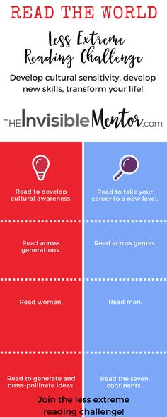 Read more books this year? Read the World Extreme Reading Challenge 2016 helps you to read broadly to develop employability skills to thrive in the future Reading Challenge, Reading Levels, Transform Your Life, Critical Thinking, Problem Solving, Leadership, Challenges, How To Apply, Teaching