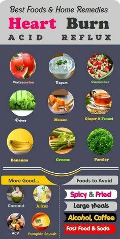 Heartburn Symptoms, Natural Remedies For Heartburn, Cold Home Remedies, Natural Home Remedies, Herbal Remedies, Health Remedies, Reflux Symptoms, Heartburn Medicine, Healthy Foods