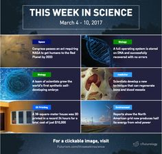 This Week in Science: March 4 - 10, 2017 https://futurism.com/images/this-week-in-science-march-4-10-2017/?utm_campaign=coschedule&utm_source=pinterest&utm_medium=Futurism&utm_content=This%20Week%20in%20Science%3A%20March%204%20-%2010%2C%202017