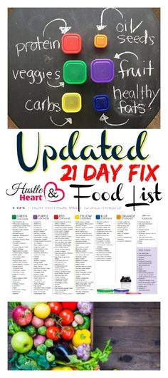 If you are a 21 DAY FIXER then you know that over the years the program has been tweaked, updated and changed! Autumn is always making videos on her