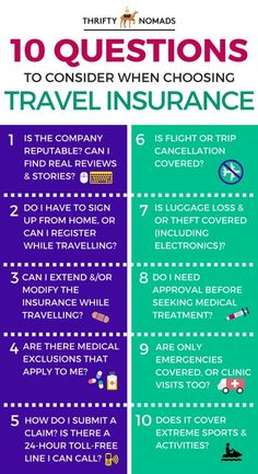 10 questions to consider when choosing travel insurance. More tips inside!
