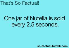 One Jar of Nutella is sold every 2.5 seconds