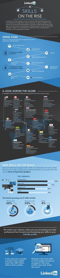 LinkedIn Skills on the Rise #CrazySocialMediaTips #SocialMediaTips #LinkedInTips