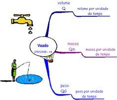 Introdução ao estudo das instalações hidráulicas