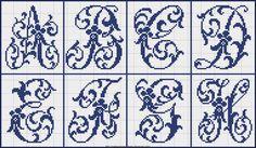 Free Easy Cross, Pattern Maker, PCStitch Charts + Free Historic ...