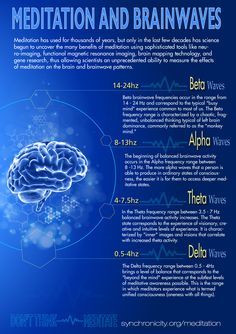 The benefits of meditation as uncovered by sophisticated tools like nuero-imaging, brain-mapping, and gene research allowing scientists an unprecedented ability to measure the effects of meditation on the brain and brainwave patterns.