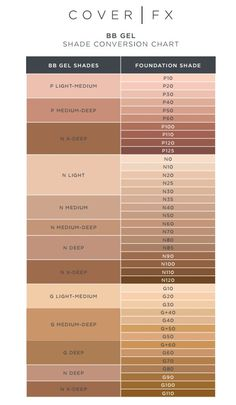 Shade Chart To Help Correctly Match Yourself For Juvia S