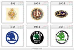 25 Famous Company Logo Evolution Graphics for your inpsiration Car Brands Logos, Car Logos, Logo Design Services, Custom Logo Design, Kodak Logo, Car Symbols, Pepsi Logo, Volvo, Car Badges