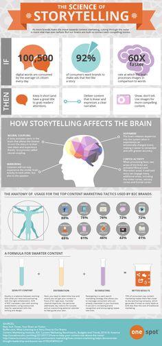 La ciencia del storytelling   Vecindad Gráfica Diseño Gráfico