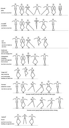 Ballet moves step by step.
