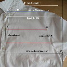 Reproduire un vêtement au mm près et plein d'autres astuces sur le blog