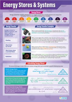 Energy Stores & Systems Poster