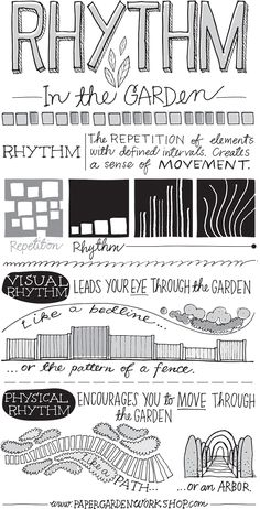 Rhythm in the Garden_Orgler.jpg The Effective Pictures We Offer You About Garden Planning ideas A quality picture can tell you many things. You can find the most beautiful pictures that can be present Herb Garden, Garden Tools, Balcony Garden, Vegetable Garden, Layout Design, Design Ideas, Landscape Design, Garden Design, Landscape Plans