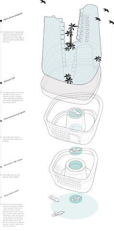 AC-CA recibió 152 propuestas para el diseño de la prisión de la plataforma Ocean - el Diseño de PACIFIC 06 resultó ganador proviene de los estudiantes de arquitectura Ramón Martínez y Jorge Sobejano que nombró a su equipo ganador Taller de casquería.