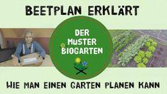 Beetplan erklärt - Wie man einen Garten planen kann.