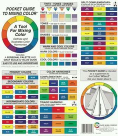 Pocket Guide to Mixing Colours